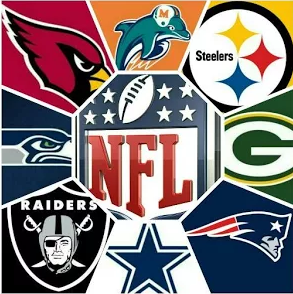 Guess NFL Team Answers